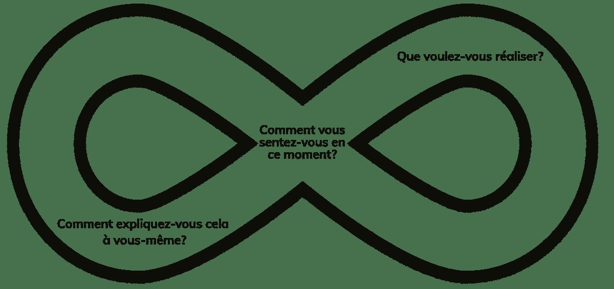 Lemiskate Conseil